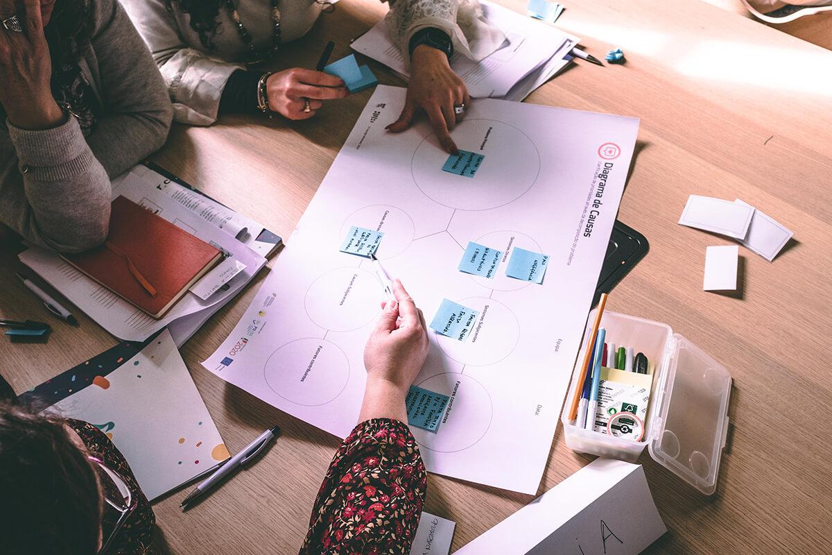 Grupo de pessoas a trabalhar numa mesa com post-its