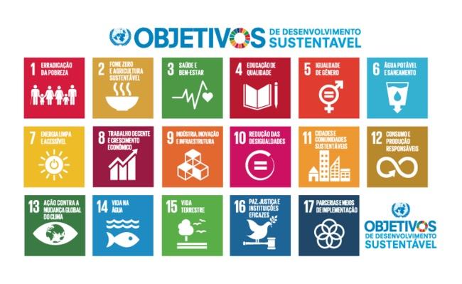 Objetivos Desenvolvimento Sustentável